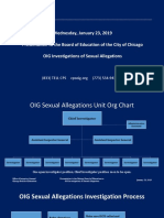OIG sex abuse update
