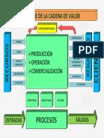 1.1. PDF Diagrama de Flujos en Visio Profesional
