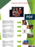 Infogrma Derechos de Las Comunidades, Pueblos y Nacionalidades, Art. 57
