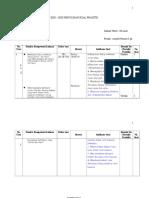 Kisi-kisi Dan Kartu Soal Praktik - Jp