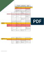 Temario Q1 2019 APES