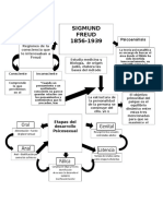Mapas Conceptuales Sigmund Freud Alfred Adler y Carl Gustav Jung