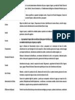 Modulos Necesarios Para El Desarrollo de Campo y Credito Cañero