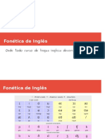 Fonetica Ingles