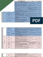 354730213-Figuras-Retoricas-en-La-Biblia.pdf
