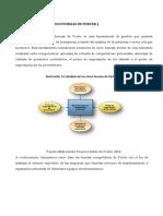 Diagramas de Porter