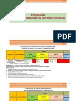 INDICADORES PROCITTS.pptx