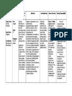 160943637-Calcium-Gluconate-Drug-Study.doc