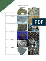 Tabel jenis batuan beku