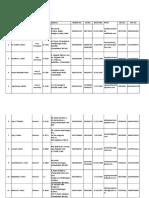 Board Director Address List