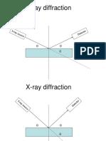 Class 2 -Xray Spectroscopy