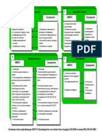Certification_procedures.pdf