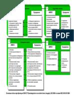 Certification_procedures.pdf