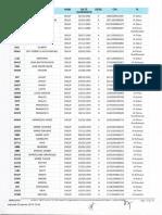 2- Resultats Crem 2019 Fr_phase Admissibilte_ Pp 19 à 37