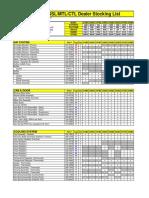 284317474-Dealer-Stocking-List.pdf