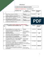 Anexa 13 Granturi Proiecte de Cercetare Castigate Prin Competitie