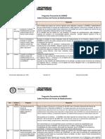 SISMED_PreguntasFrecuentes_V4.3_ArchivosCompraVenta.pdf