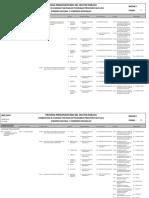 Proceso Presupuestario Gobierno Nacional y Regional 2019