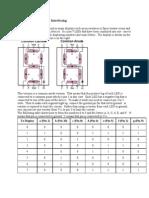 Seven Segment Display Interfacing