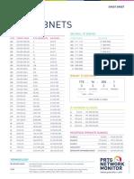 IPv4 Subnet Cheat Sheet