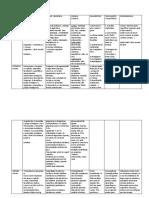 Clínica Médica - Consulta Rápida - 3ª Ed - By Kyoga - FILEWAREZ.tv