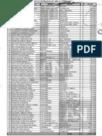 Documentos de Gastos Reservados