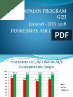 5. PP Gizi Januari - Juli 2018.pptx