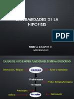 Alteraciones de Hipofisis1