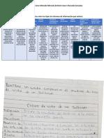 Cuadro comparativo Enoc y Kelvin.pdf