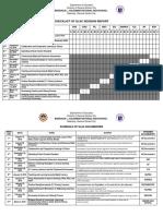 Checklist of Slac Session Report