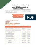 Normas Para La Elaboración y Aprobación Del Cuadro