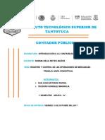REGISTRO Y CONTROL DE LAS OPERACIONES DE MERCANCÍAS