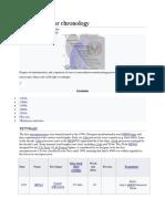 ECE425_Microprocessor chronology.docx