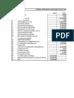 Factors Affecting MNC Capital Budgeting