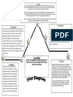 American Plot Diagram Template Free Word Format
