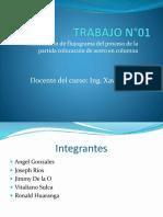 TRABAJO N°01 CALIDAD EN LA CONSTRUCCION.pptx.pptx