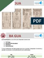 bagua-160917092504