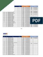 AUTO1 Solutions - Zip Code 7 - Copy