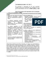 Comparación de Los Manuales Dsm-V y El Cie 11