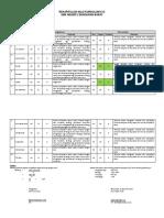 Nilai Kimia K 13_TPHP_revisi