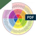 Colores de Las Emociones