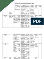 Pelaksanaan Edukasi Terstruktur Pada Pasien Gagal Ginjal