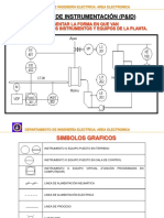 Clases Diagramas Pi&d