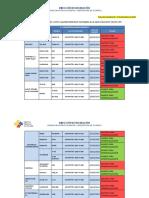 Listado de Dispositivos Homologados Al 19-12-2018