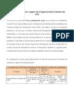Calendarización CEPS Segunda Sesión 2018 - 2019