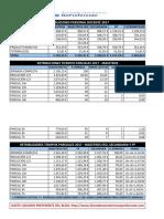Retribuciones-Docentes-2017.pdf
