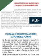 5.0 Fuerzas Hidrostaticas Sobre Superficies