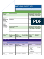 - personalized student career plan -