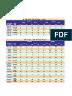 FGW Genset Models
