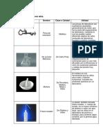 Descripcion de Instrumentos de laboratorio